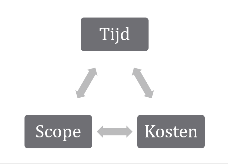 Knipsel ned triple constrainedPNG